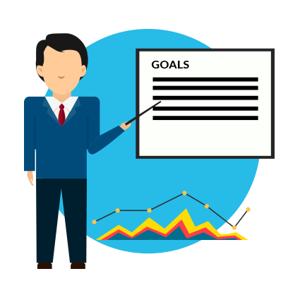 Inbound Marketing - Quantifiable Goals