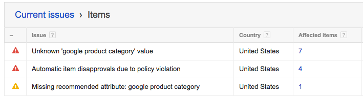 Google product feed disapprovals